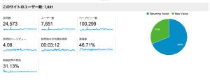 スクリーンショット 2013-12-28 4.38.09