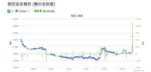 スクリーンショット 2014-02-19 9.50.42